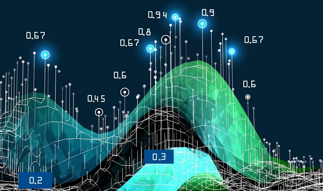 Call Incidence Record (CIR) Prediction