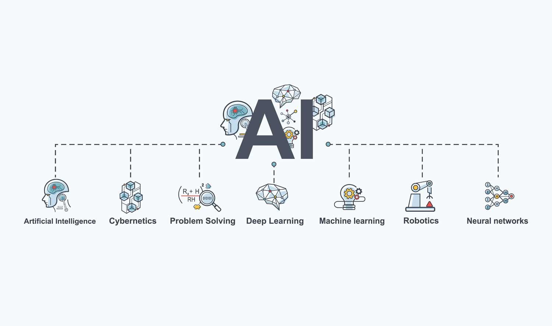 Enabling Edge AI through future ready SDK